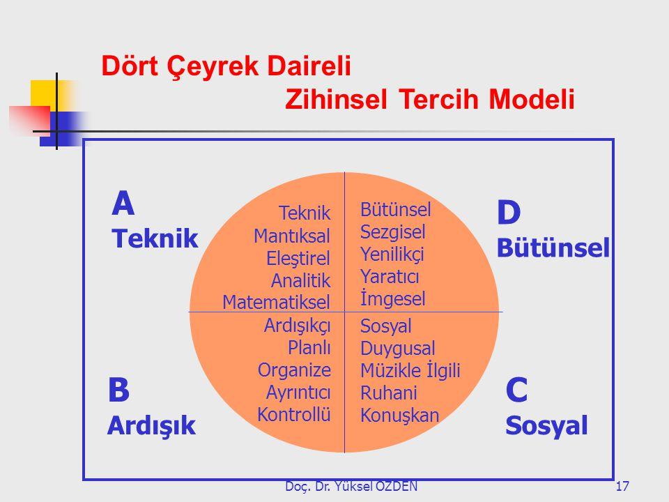 Doç. Dr. Yüksel ÖZDEN17 Teknik Mantıksal Eleştirel Analitik Matematiksel Bütünsel Sezgisel Yenilikçi Yaratıcı İmgesel Ardışıkçı Planlı Organize Ayrınt