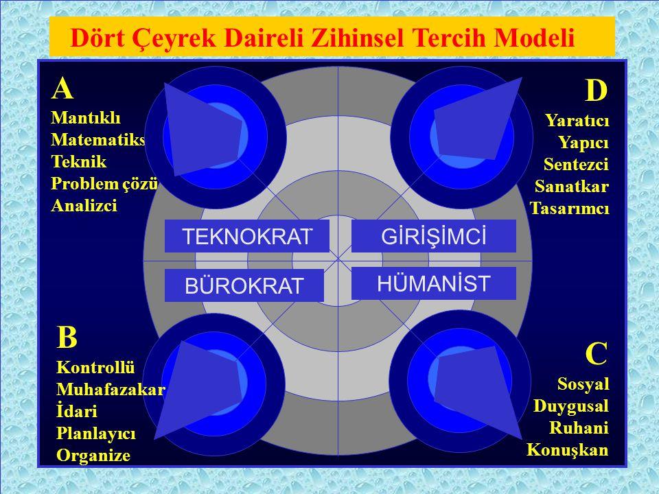 Doç. Dr. Yüksel ÖZDEN26 Dört Çeyrek Daireli Zihinsel Tercih Modeli A Mantıklı Matematiksel Teknik Problem çözücü Analizci D Yaratıcı Yapıcı Sentezci S
