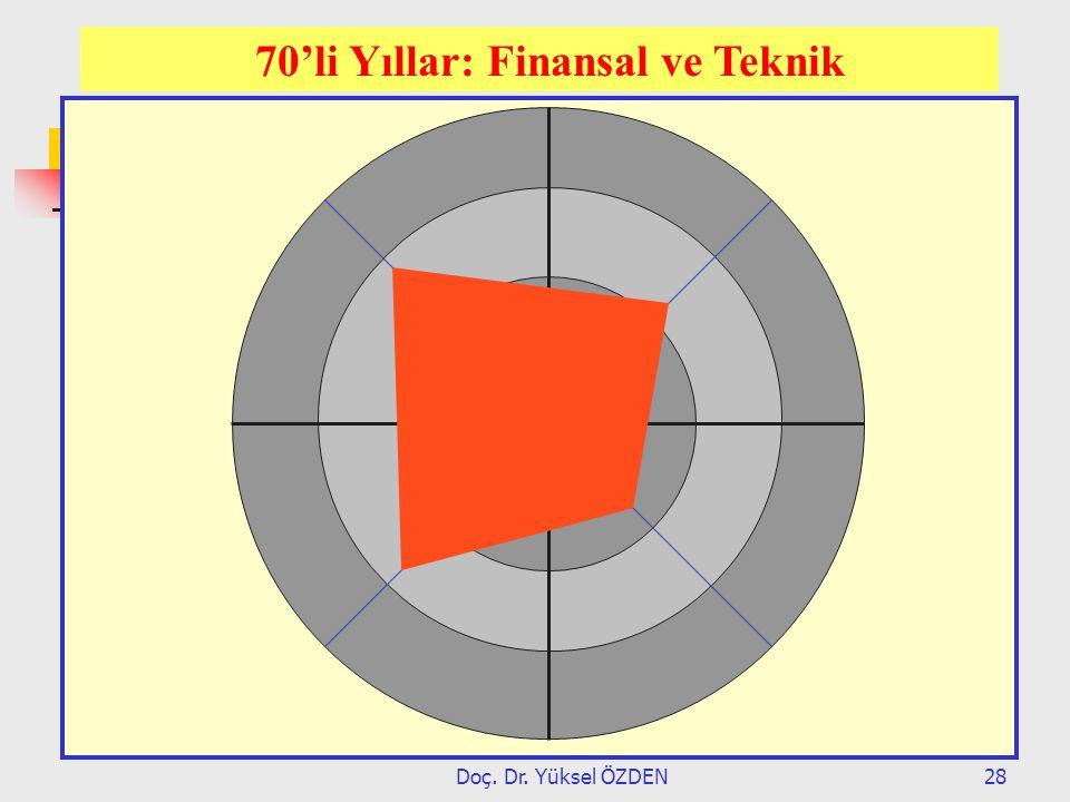 Doç. Dr. Yüksel ÖZDEN28 70'li Yıllar: Finansal ve Teknik