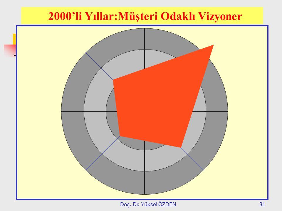 Doç. Dr. Yüksel ÖZDEN31 2000'li Yıllar:Müşteri Odaklı Vizyoner