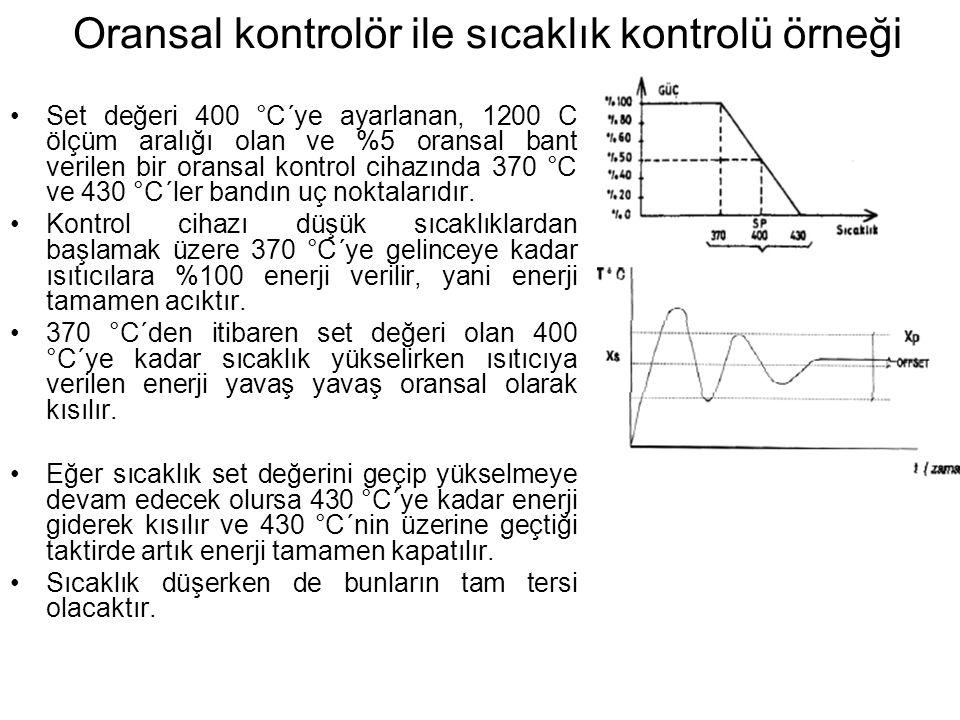 Oransal kontrolör ile sıcaklık kontrolü örneği Set değeri 400 °C´ye ayarlanan, 1200 C ölçüm aralığı olan ve %5 oransal bant verilen bir oransal kontrol cihazında 370 °C ve 430 °C´ler bandın uç noktalarıdır.