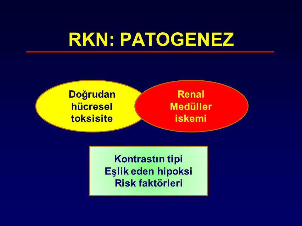 RKN: PATOGENEZ Doğrudan hücresel toksisite Renal Medüller iskemi Kontrastın tipi Eşlik eden hipoksi Risk faktörleri