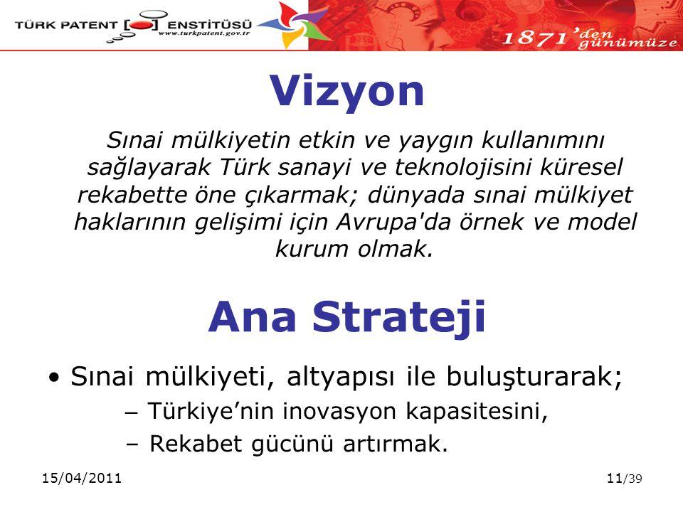 15/04/201111 /39 Ana Strateji Sınai mülkiyeti, altyapısı ile buluşturarak; – Türkiye'nin inovasyon kapasitesini, – Rekabet gücünü artırmak.