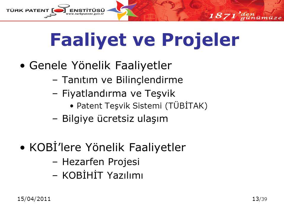 15/04/201113 /39 Faaliyet ve Projeler Genele Yönelik Faaliyetler – Tanıtım ve Bilinçlendirme – Fiyatlandırma ve Teşvik Patent Teşvik Sistemi (TÜBİTAK) – Bilgiye ücretsiz ulaşım KOBİ'lere Yönelik Faaliyetler – Hezarfen Projesi – KOBİHİT Yazılımı