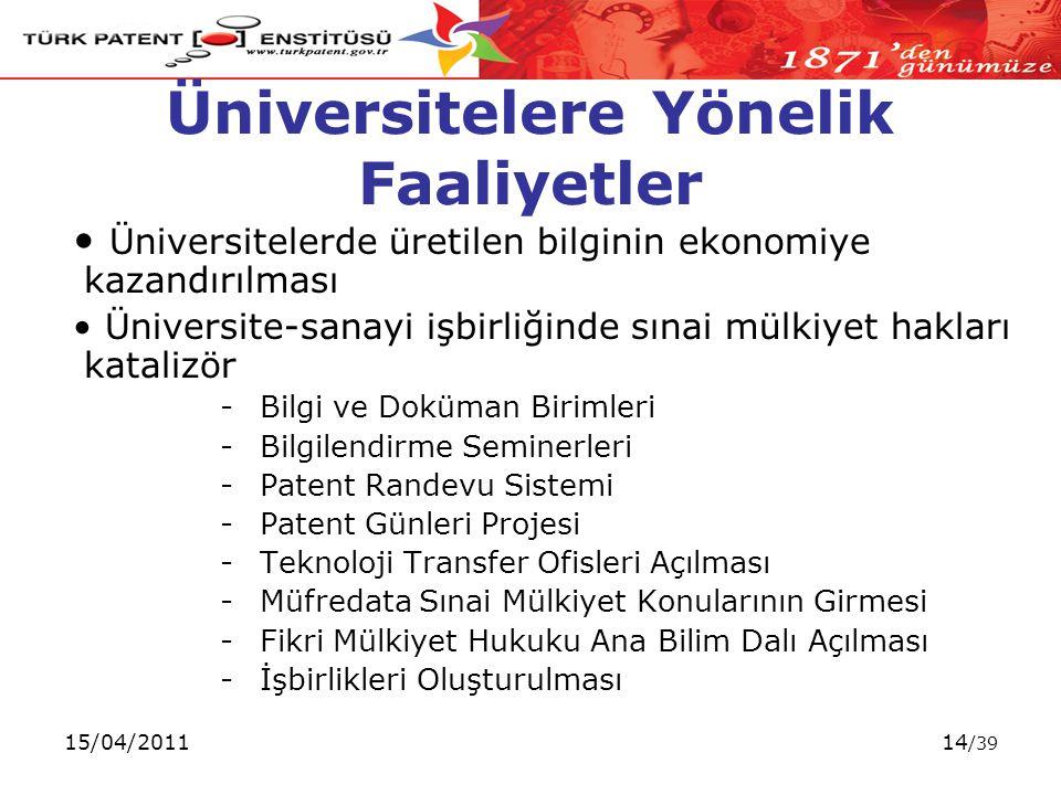15/04/201114 /39 Üniversitelere Yönelik Faaliyetler Üniversitelerde üretilen bilginin ekonomiye kazandırılması Üniversite-sanayi işbirliğinde sınai mülkiyet hakları katalizör -Bilgi ve Doküman Birimleri -Bilgilendirme Seminerleri -Patent Randevu Sistemi -Patent Günleri Projesi -Teknoloji Transfer Ofisleri Açılması -Müfredata Sınai Mülkiyet Konularının Girmesi -Fikri Mülkiyet Hukuku Ana Bilim Dalı Açılması -İşbirlikleri Oluşturulması