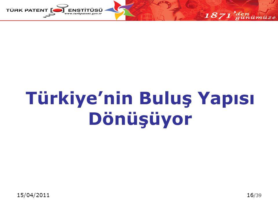 15/04/201116 /39 Türkiye'nin Buluş Yapısı Dönüşüyor