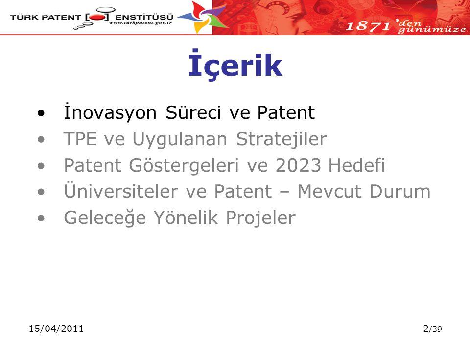 15/04/20112 /39 İçerik İnovasyon Süreci ve Patent TPE ve Uygulanan Stratejiler Patent Göstergeleri ve 2023 Hedefi Üniversiteler ve Patent – Mevcut Durum Geleceğe Yönelik Projeler