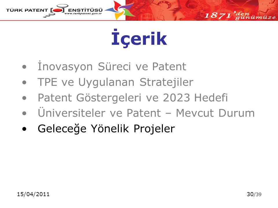 15/04/201130 /39 İçerik İnovasyon Süreci ve Patent TPE ve Uygulanan Stratejiler Patent Göstergeleri ve 2023 Hedefi Üniversiteler ve Patent – Mevcut Durum Geleceğe Yönelik Projeler