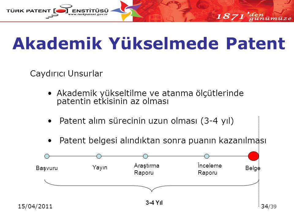 15/04/201134 /39 Caydırıcı Unsurlar Akademik yükseltilme ve atanma ölçütlerinde patentin etkisinin az olması Patent alım sürecinin uzun olması (3-4 yıl) Patent belgesi alındıktan sonra puanın kazanılması Başvuru Araştırma Raporu İnceleme Raporu Belge 3-4 Yıl Yayın Akademik Yükselmede Patent