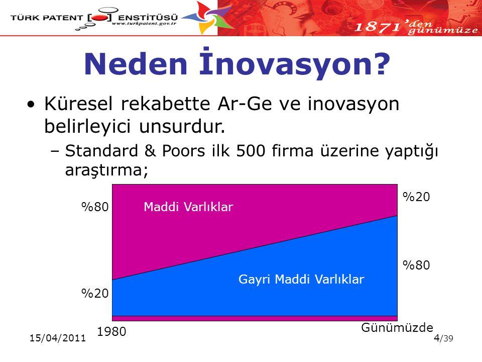 15/04/20114 /39 1980 Günümüzde Maddi Varlıklar%80 %20 %80 Gayri Maddi Varlıklar Küresel rekabette Ar-Ge ve inovasyon belirleyici unsurdur.