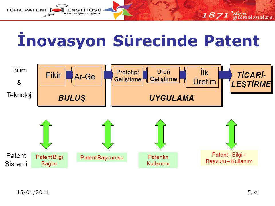 15/04/20115 /39 Bilim & Teknoloji Fikir Ar-Ge BULUŞ Prototip/ Geliştirme Ürün Geliştirme İlk Üretim UYGULAMA TİCARİ- LEŞTİRME Patent Bilgi Sağlar Patent Başvurusu Patentin Kullanımı Patent Sistemi Patent– Bilgi – Başvuru – Kullanım İnovasyon Sürecinde Patent
