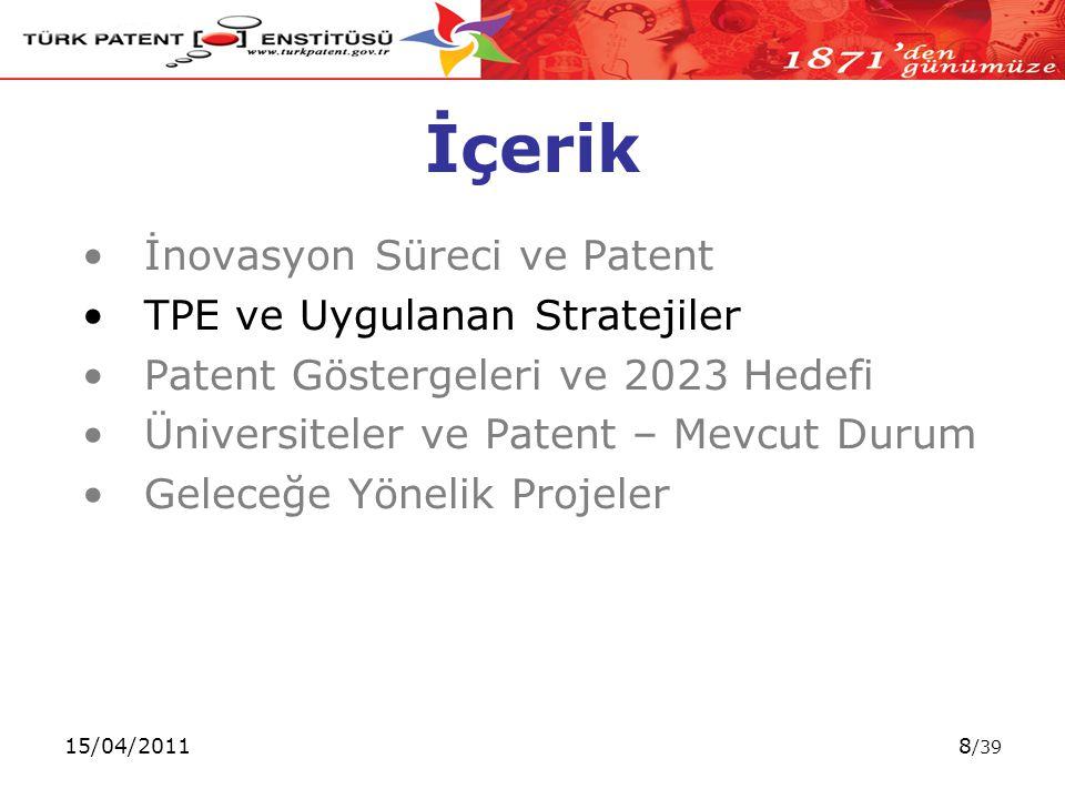 15/04/20118 /39 İçerik İnovasyon Süreci ve Patent TPE ve Uygulanan Stratejiler Patent Göstergeleri ve 2023 Hedefi Üniversiteler ve Patent – Mevcut Durum Geleceğe Yönelik Projeler