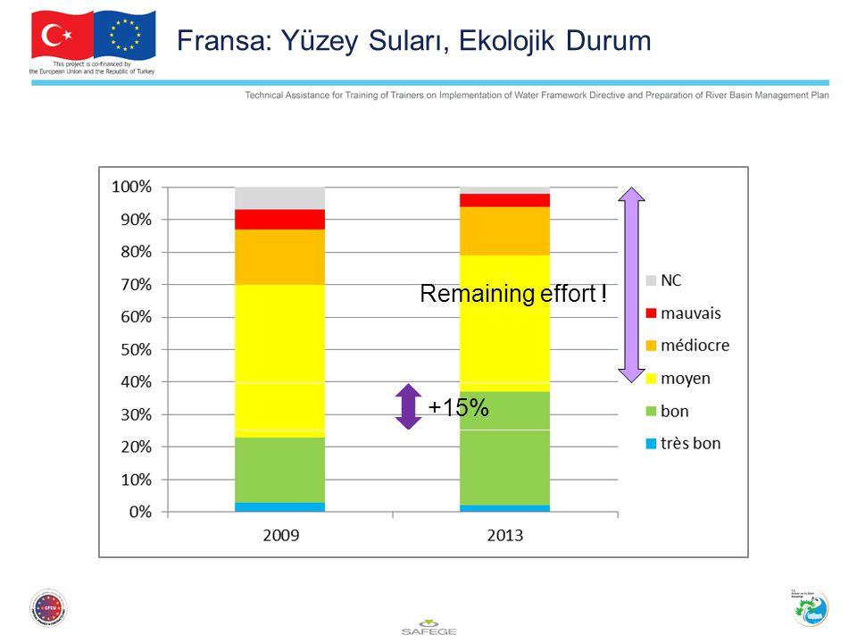 Fransa: Yüzey Suları, Ekolojik Durum +15% Remaining effort !