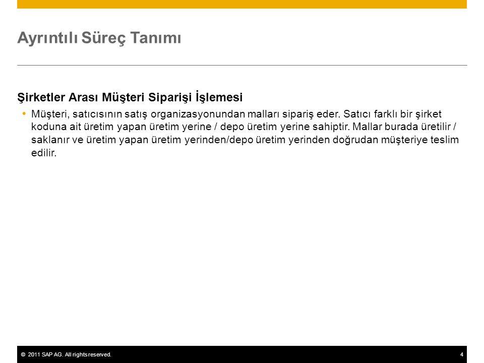 ©2011 SAP AG. All rights reserved.4 Ayrıntılı Süreç Tanımı Şirketler Arası Müşteri Siparişi İşlemesi  Müşteri, satıcısının satış organizasyonundan ma