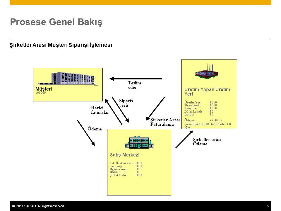 ©2011 SAP AG. All rights reserved.5 Prosese Genel Bakış Şirketler Arası Müşteri Siparişi İşlemesi Teslim eder Şirketler Arası Faturalama Harici fatura
