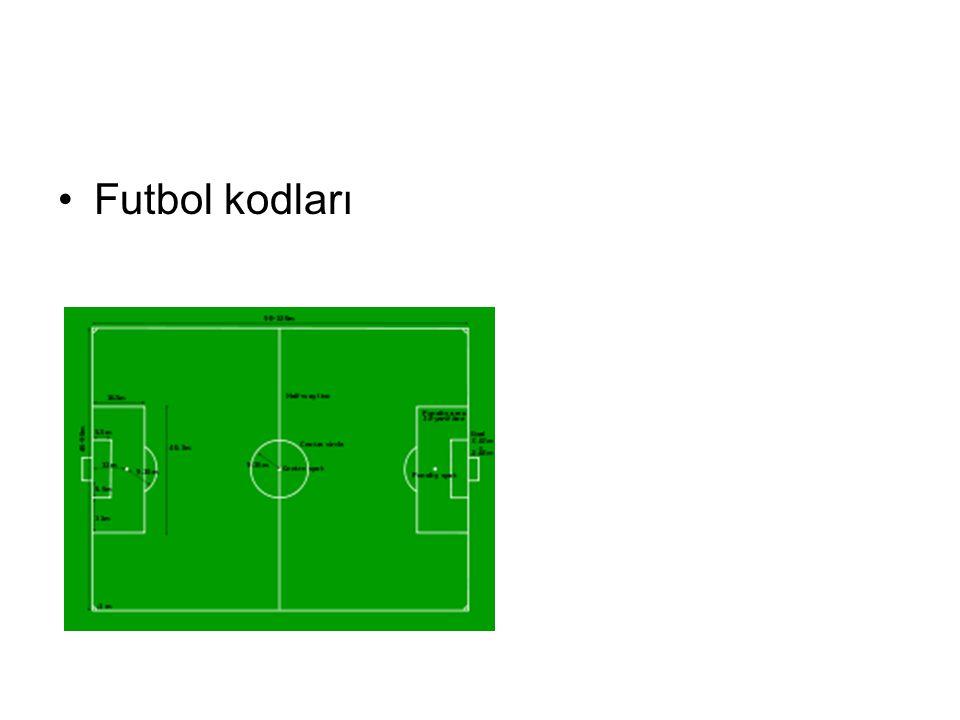 Futbol kodları