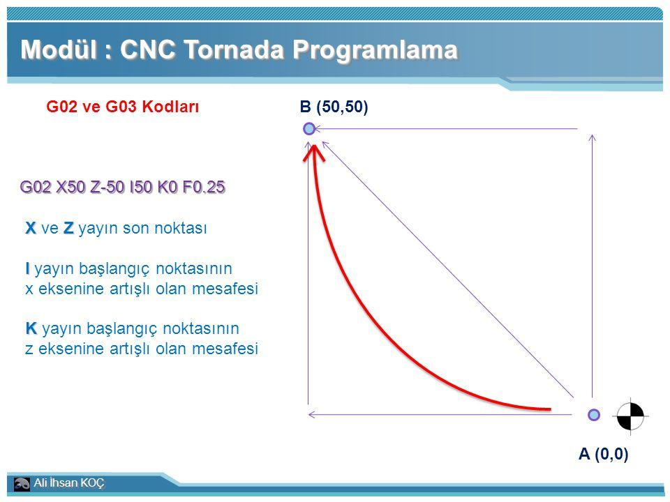 Ali İhsan KOÇ Modül : CNC Tornada Programlama G02 ve G03 Kodları A (0,0) B (50,50) G02 X50 Z-50 I50 K0 F0.25 XZ X ve Z yayın son noktası I I yayın baş