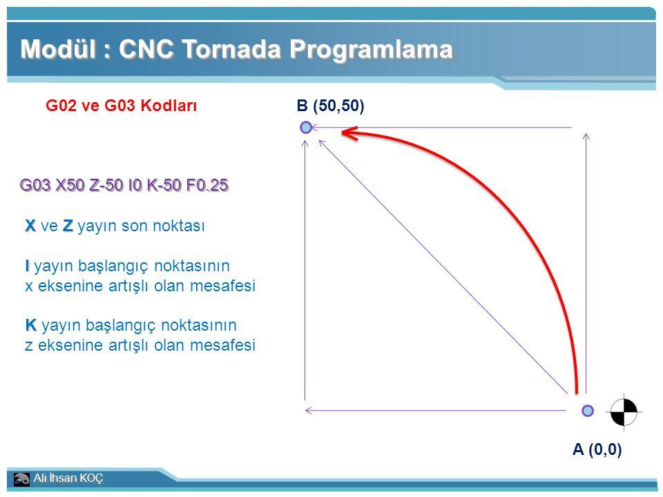 Ali İhsan KOÇ Modül : CNC Tornada Programlama G02 ve G03 Kodları A (0,0) B (50,50) G03 X50 Z-50 I0 K-50 F0.25 XZ X ve Z yayın son noktası I I yayın ba