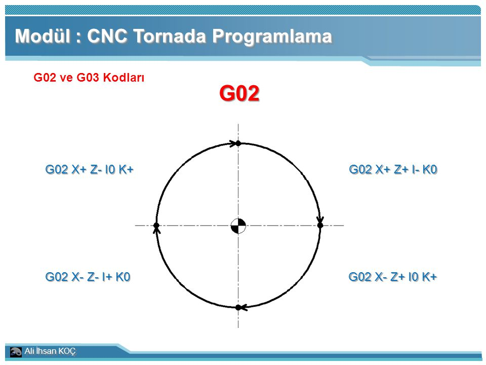 Ali İhsan KOÇ Modül : CNC Tornada Programlama G02 ve G03 Kodları G02 G02 X+ Z- I0 K+ G02 X+ Z+ I- K0 G02 X- Z- I+ K0 G02 X- Z+ I0 K+