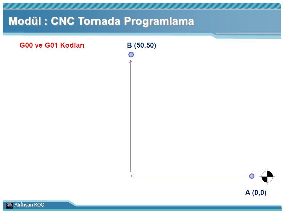 Ali İhsan KOÇ Modül : CNC Tornada Programlama G00 ve G01 Kodları A (0,0) B (50,50) G01 X0 Z-50 F0.25 G01 X50 F0.25