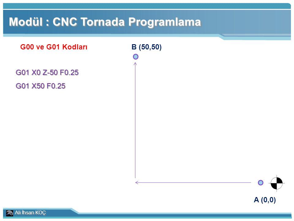 Ali İhsan KOÇ Modül : CNC Tornada Programlama G02 ve G03 Kodları G01 X40 F0.25 G03 X50 Z55 I0 K-5