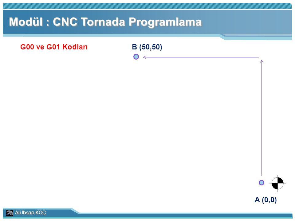 Ali İhsan KOÇ Modül : CNC Tornada Programlama G00 ve G01 Kodları A (0,0) B (50,50) G01 X50 Z0 F0.25 G01 Z-50 F0.25