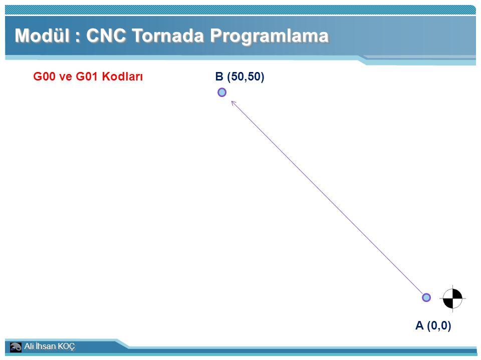 Ali İhsan KOÇ Modül : CNC Tornada Programlama G00 ve G01 Kodları A (0,0) B (50,50) G01 X50 Z-50 F0.25