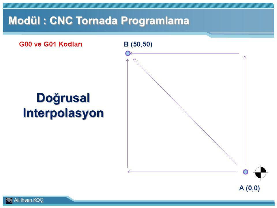Ali İhsan KOÇ Modül : CNC Tornada Programlama G02 ve G03 Kodları A (0,0) B (50,50) G02 Saat İbresi Yönü CW