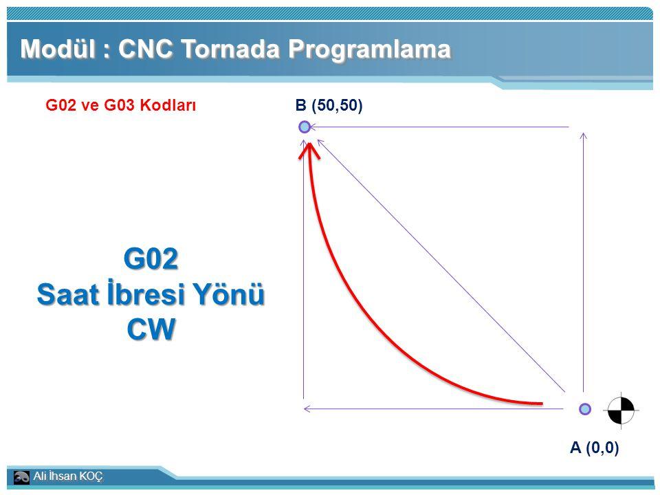 Ali İhsan KOÇ Modül : CNC Tornada Programlama G02 ve G03 Kodları A (0,0) B (50,50) G02 X50 Z-50 I50 K0 F0.25 XZ X ve Z yayın son noktası I I yayın başlangıç noktasının x eksenine artışlı olan mesafesi K K yayın başlangıç noktasının z eksenine artışlı olan mesafesi