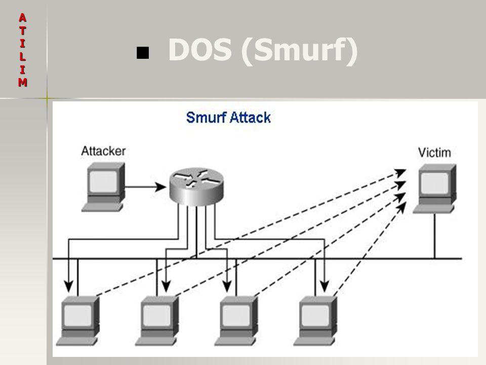 DOS (Smurf) ATILIM