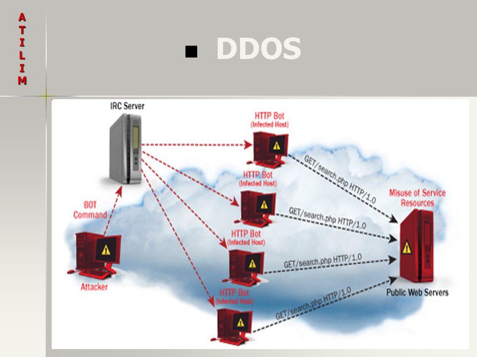 DDOS ATILIM