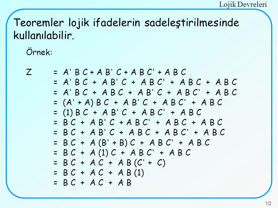 Lojik Devreleri 10 Teoremler lojik ifadelerin sadeleştirilmesinde kullanılabilir. Örnek: Z = A' B C + A B' C + A B C' + A B C = A' B C + A B' C + A B