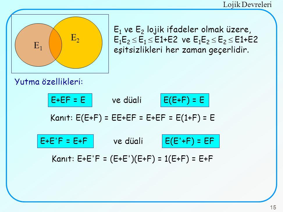 Lojik Devreleri 15 E2E2 E1E1 E 1 ve E 2 lojik ifadeler olmak üzere, E 1 E 2  E 1  E1+E2 ve E 1 E 2  E 2  E1+E2 eşitsizlikleri her zaman geçerlidir
