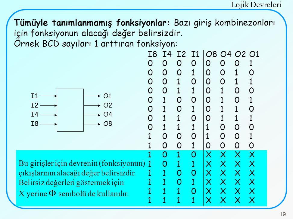 Lojik Devreleri 19 Bu girişler için devrenin (fonksiyonun) çıkışlarının alacağı değer belirsizdir. Belirsiz değerleri göstermek için X yerine  sembol