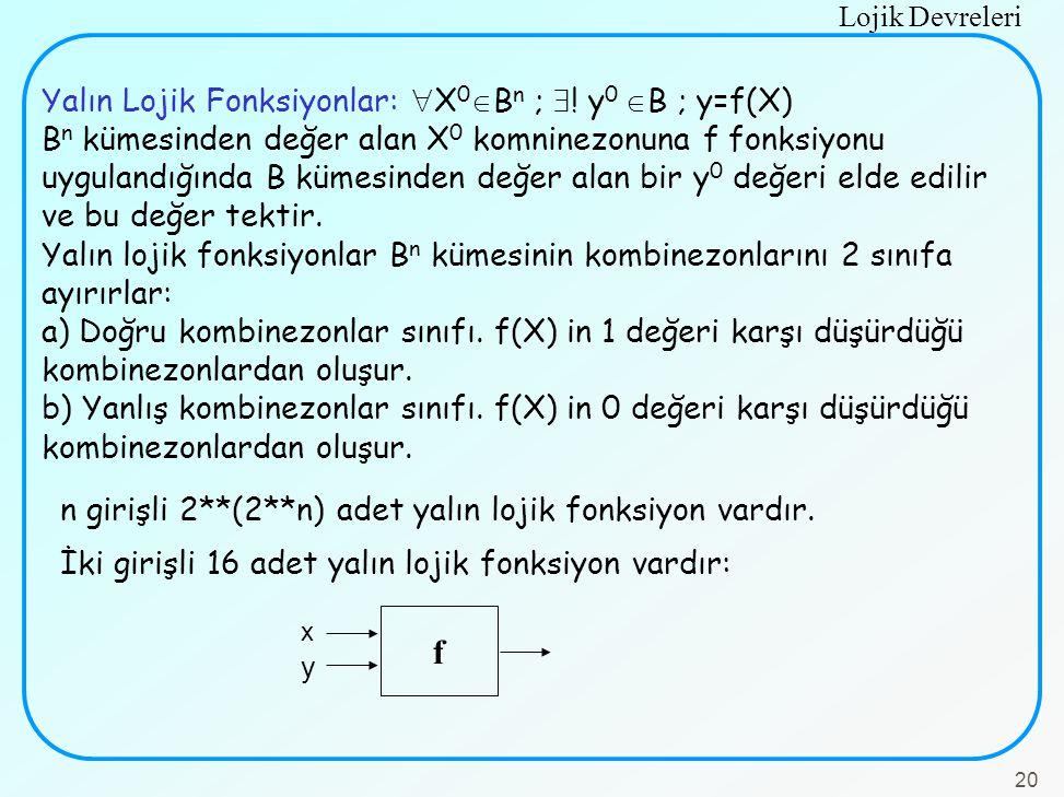 Lojik Devreleri 20 Yalın Lojik Fonksiyonlar:  X 0  B n ;  ! y 0  B ; y=f(X) B n kümesinden değer alan X 0 komninezonuna f fonksiyonu uygulandığınd