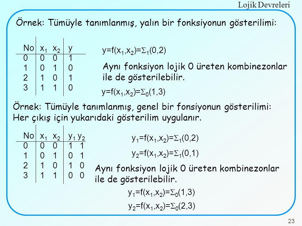 Lojik Devreleri 23 Örnek: Tümüyle tanımlanmış, yalın bir fonksiyonun gösterilimi: No x 1 x 2 y 0001 1010 2101 3110 y=f(x 1,x 2 )=  1 (0,2) Aynı fonks