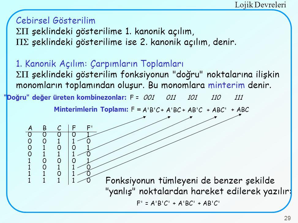 Lojik Devreleri 29 ABCFF' 00001 00110 01001 01110 10001 10110 11010 11110 Minterimlerin Toplamı: F = F' = A'B'C' + A'BC' + AB'C'
