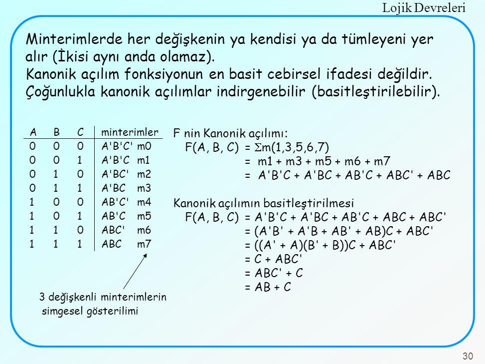 Lojik Devreleri 30 ABCminterimler 000A'B'C'm0 001A'B'Cm1 010A'BC'm2 011A'BCm3 100AB'C'm4 101AB'Cm5 110ABC'm6 111ABCm7 Minterimlerde her değişkenin ya