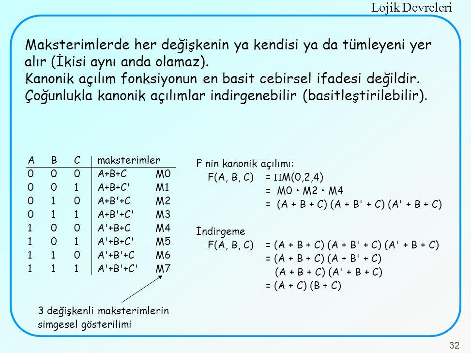 Lojik Devreleri 32 F nin kanonik açılımı: F(A, B, C)=  M(0,2,4) = M0 M2 M4 = (A + B + C) (A + B' + C) (A' + B + C) İndirgeme F(A, B, C)= (A + B + C)