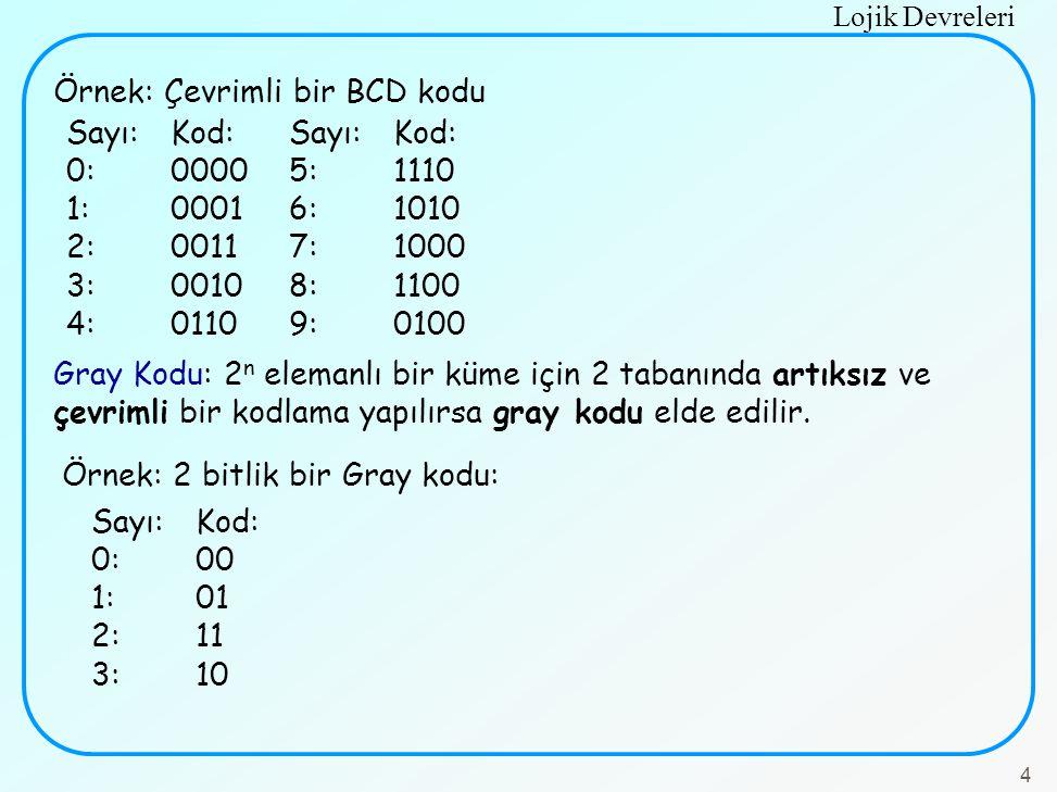 Lojik Devreleri 4 Sayı:Kod: 0:0000 1:0001 2:0011 3:0010 4: 0110 Sayı:Kod: 5:1110 6:1010 7:1000 8:1100 9: 0100 Örnek: 2 bitlik bir Gray kodu: Gray Kodu