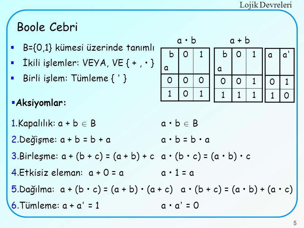 Lojik Devreleri 5 Boole Cebri  B={0,1} kümesi üzerinde tanımlı  İkili işlemler: VEYA, VE { +, }  Birli işlem: Tümleme { ' }  Aksiyomlar: 1.Kapalıl