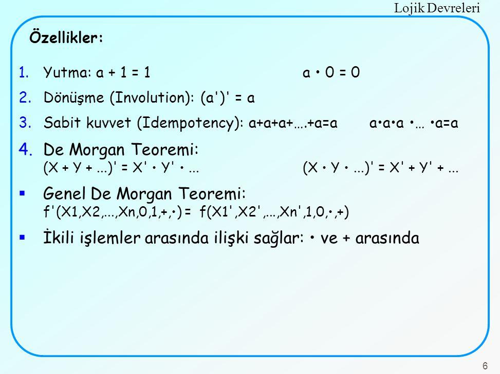 Lojik Devreleri 6 1.Yutma: a + 1 = 1a 0 = 0 2.Dönüşme (Involution): (a')' = a 3.Sabit kuvvet (Idempotency): a+a+a+….+a=a aaa … a=a 4.De Morgan Teoremi