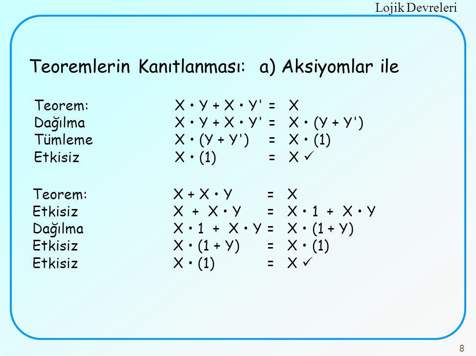Lojik Devreleri 8 Teoremlerin Kanıtlanması: a) Aksiyomlar ile Teorem: X Y + X Y' = X DağılmaX Y + X Y'= X (Y + Y') TümlemeX (Y + Y') = X (1) EtkisizX