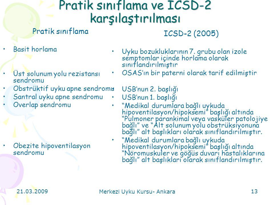 21.03.2009 Merkezi Uyku Kursu- Ankara 13 Pratik sınıflama ve ICSD-2 karşılaştırılması Pratik sınıflama Basit horlama Üst solunum yolu rezistansı sendr