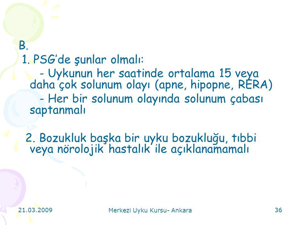 21.03.2009 Merkezi Uyku Kursu- Ankara 36 B. 1. PSG'de şunlar olmalı: - Uykunun her saatinde ortalama 15 veya daha çok solunum olayı (apne, hipopne, RE
