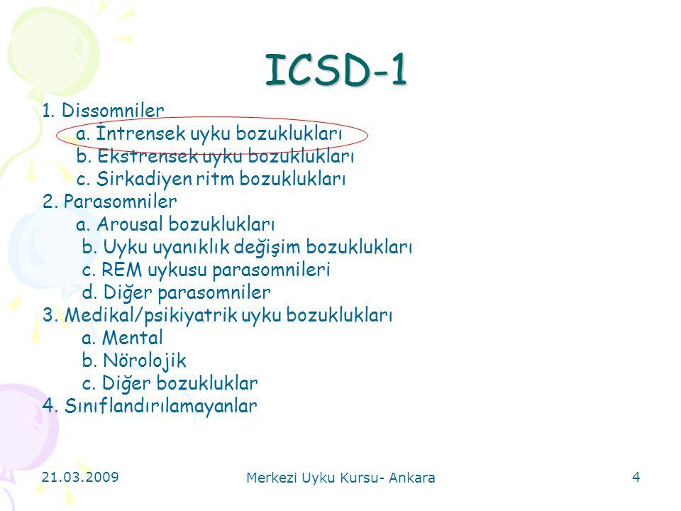 21.03.2009 Merkezi Uyku Kursu- Ankara 5 Rasyonel ve bilimsel geçerliliği olan kanıta dayalı tanımlar içeren, uluslar arası ICD-10 sistemine uygun hastalık kodları bulunan yeni bir sınıflama sistemi oluşturma gereksinimi doğmuştur.