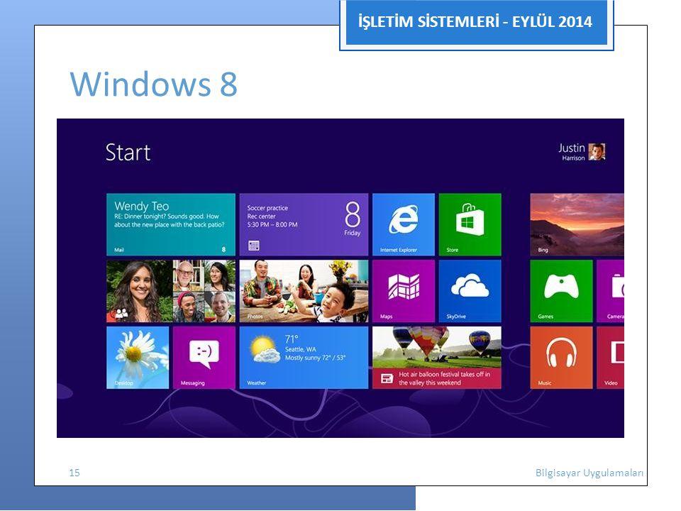 İŞLETİM SİSTEMLERİ - EYLÜL 2014 Windows 8 15 Bilgisayar Uygulamaları