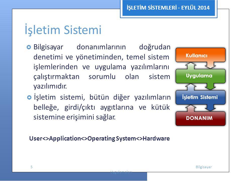 İŞLETİM SİSTEMLERİ - EYLÜL 2014 İşletim Sistemi  Bilgisayar donanımlarının doğrudan denetimi ve yönetiminden, temel sistem Kullanıcı işlemlerinden ve