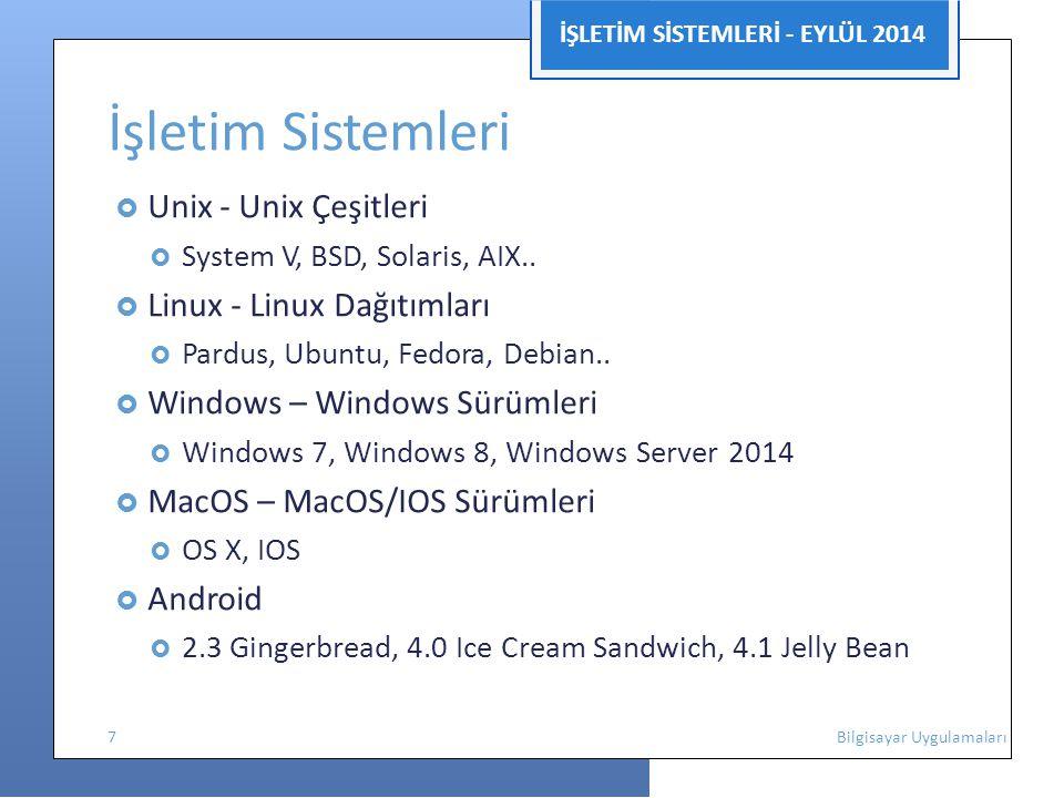 İŞLETİM SİSTEMLERİ - EYLÜL 2014 İşletim Sistemleri  Unix - Unix Çeşitleri  System V, BSD, Solaris, AIX..  Linux - Linux Dağıtımları  Pardus, Ubunt