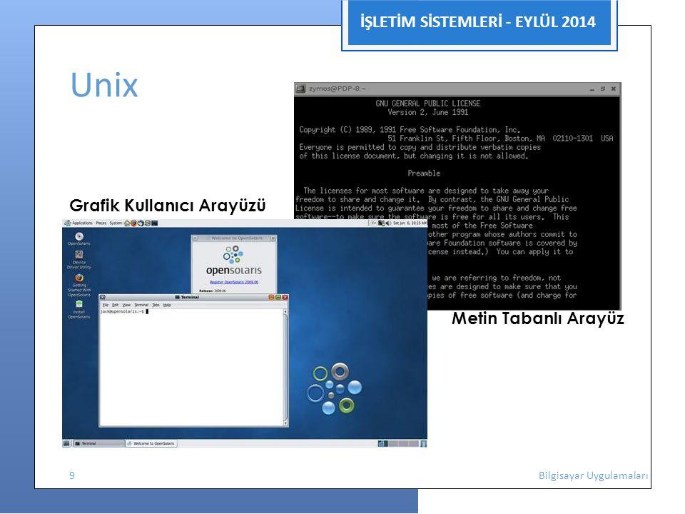İŞLETİM SİSTEMLERİ - EYLÜL 2014 Unix Grafik Kullanıcı Arayüzü Metin Tabanlı Arayüz 9 Bilgisayar Uygulamaları